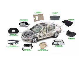 汽车内饰件热成型控温方案