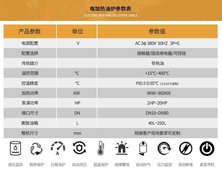电加热油炉设备参数/型号