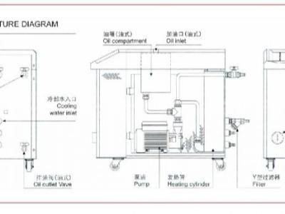 模温机通信协议「欧能机械」全面概述